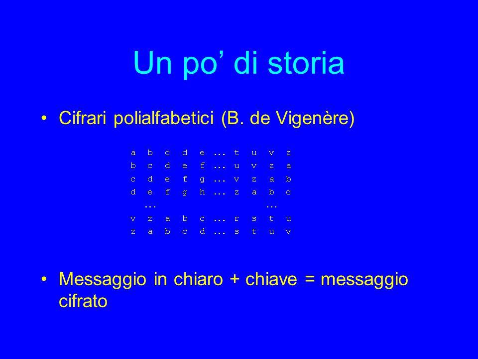 Un po di storia Cifrari polialfabetici (B.
