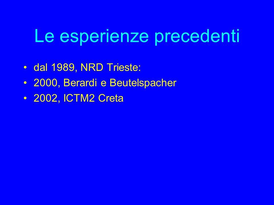 Le esperienze precedenti dal 1989, NRD Trieste: 2000, Berardi e Beutelspacher 2002, ICTM2 Creta