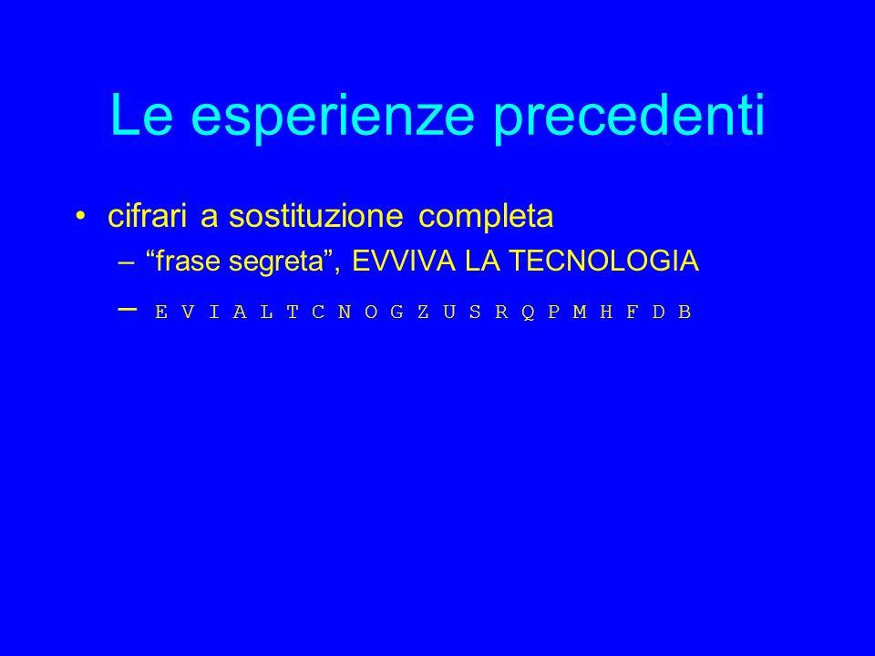 Le esperienze precedenti cifrari a sostituzione completa –frase segreta, EVVIVA LA TECNOLOGIA – E V I A L T C N O G Z U S R Q P M H F D B