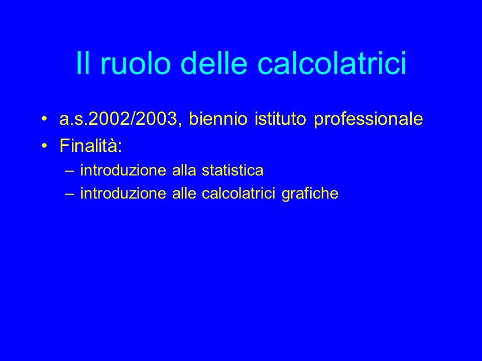 Il ruolo delle calcolatrici a.s.2002/2003, biennio istituto professionale Finalità: –introduzione alla statistica –introduzione alle calcolatrici grafiche