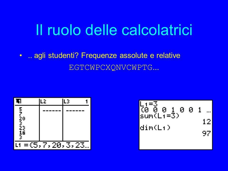 Il ruolo delle calcolatrici.. agli studenti Frequenze assolute e relative EGTCWPCXQNVCWPTG...