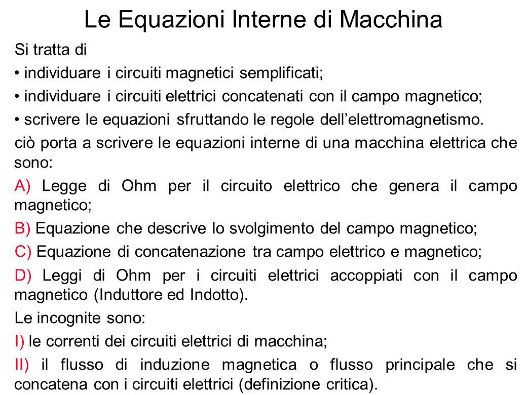 11 Le Equazioni Interne di Macchina Si tratta di individuare i circuiti magnetici semplificati; individuare i circuiti elettrici concatenati con il ca