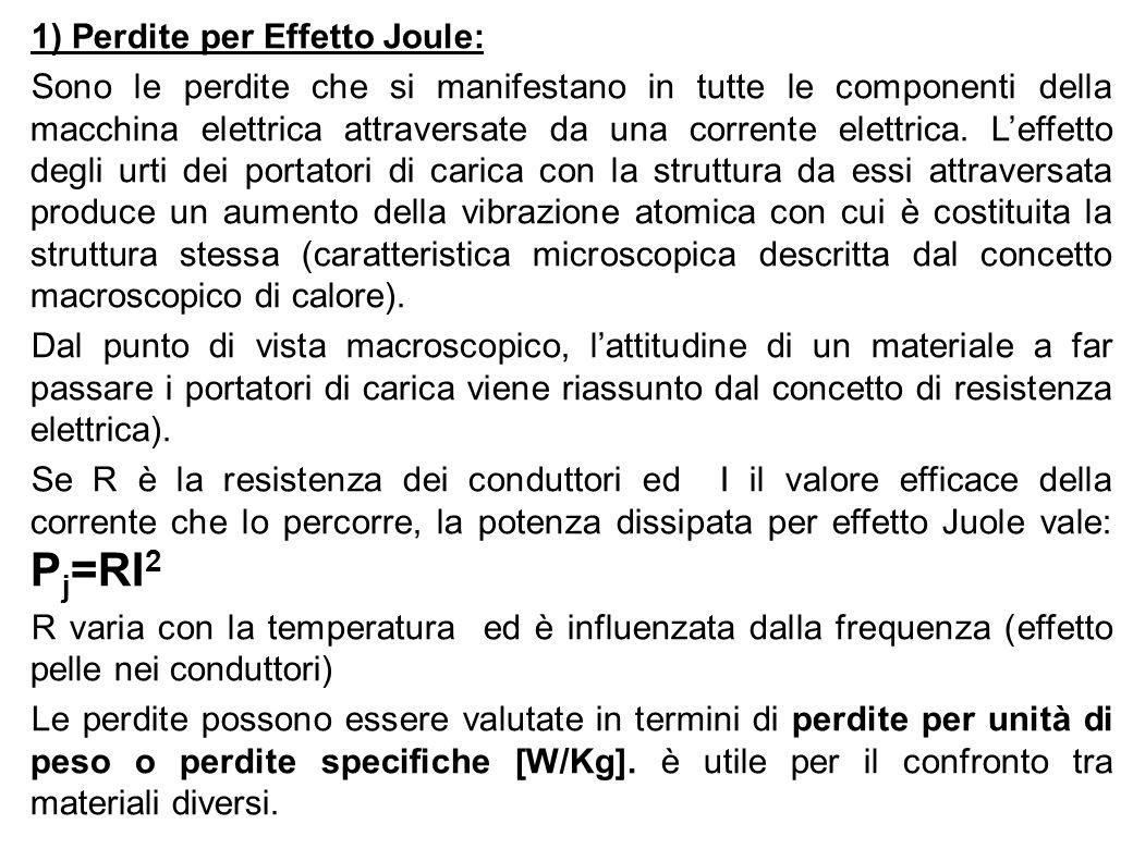 14 1) Perdite per Effetto Joule: Sono le perdite che si manifestano in tutte le componenti della macchina elettrica attraversate da una corrente elett