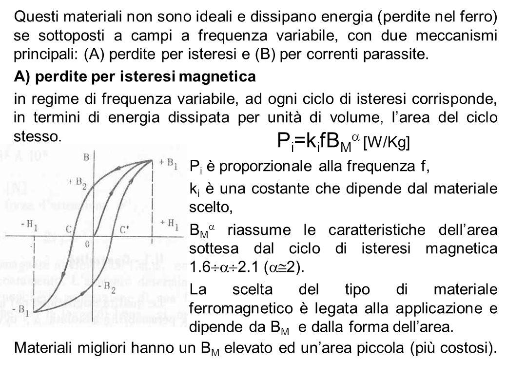 16 Questi materiali non sono ideali e dissipano energia (perdite nel ferro) se sottoposti a campi a frequenza variabile, con due meccanismi principali