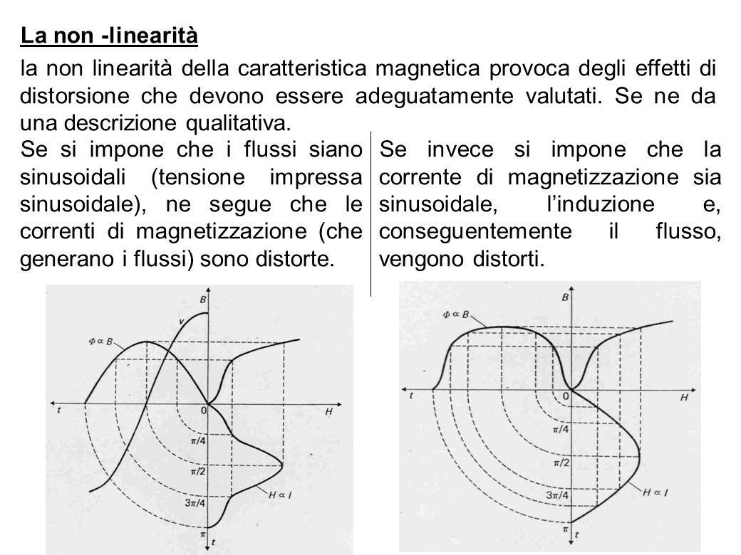 21 La non -linearità la non linearità della caratteristica magnetica provoca degli effetti di distorsione che devono essere adeguatamente valutati. Se