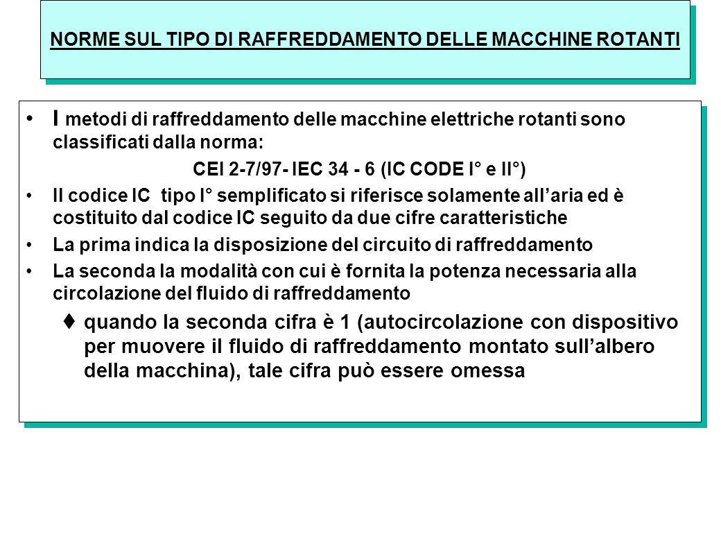 30 NORME SUL TIPO DI RAFFREDDAMENTO DELLE MACCHINE ROTANTI I metodi di raffreddamento delle macchine elettriche rotanti sono classificati dalla norma: