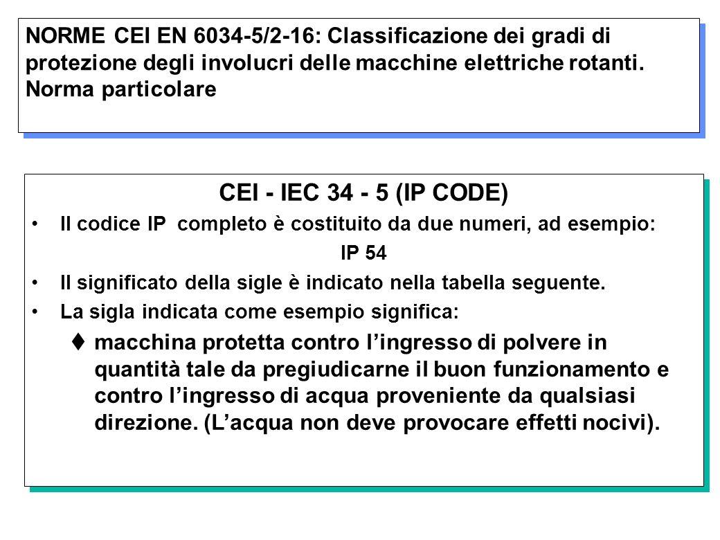 38 NORME CEI EN 6034-5/2-16: Classificazione dei gradi di protezione degli involucri delle macchine elettriche rotanti. Norma particolare CEI - IEC 34