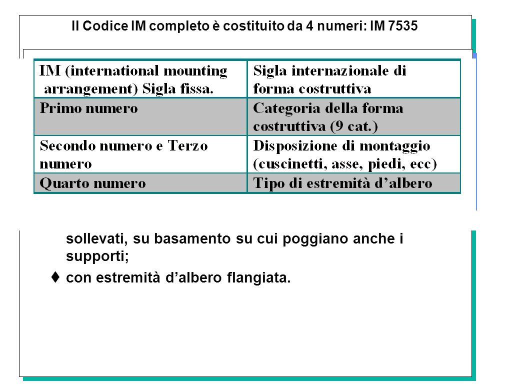 48 Il Codice IM completo è costituito da 4 numeri: IM 7535 La sigla IM 7535 significa: tmacchina ad asse orizzontale; tcon supporti a cavalletto, due