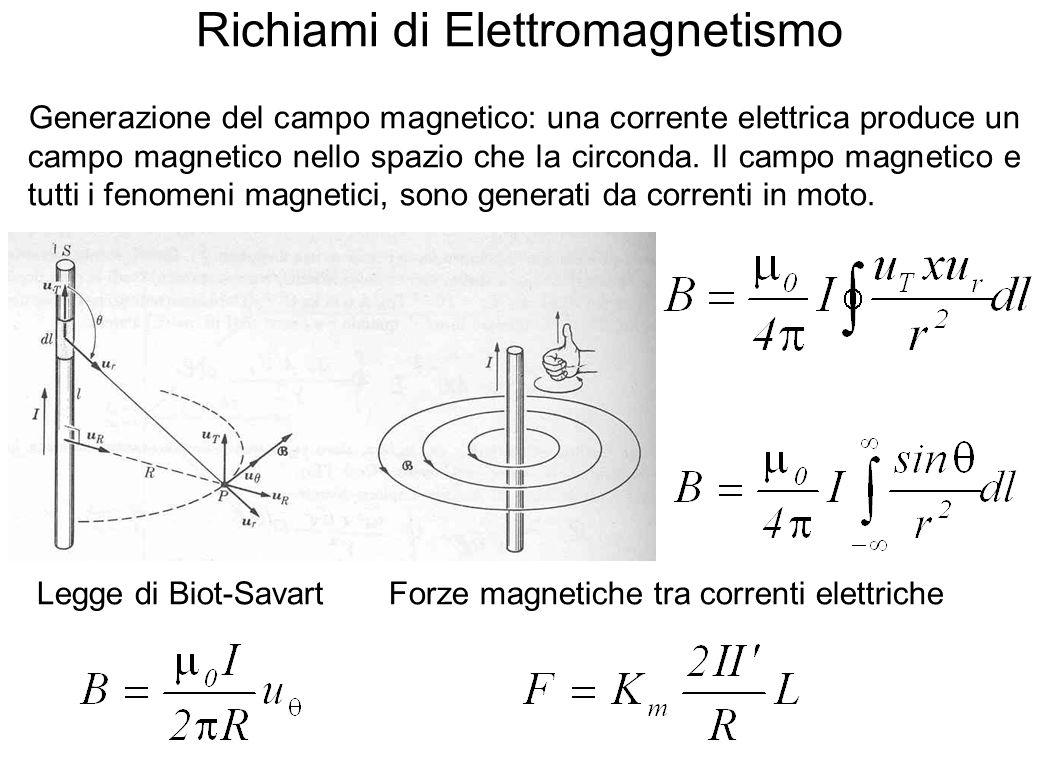 50 Generazione del campo magnetico: una corrente elettrica produce un campo magnetico nello spazio che la circonda. Il campo magnetico e tutti i fenom