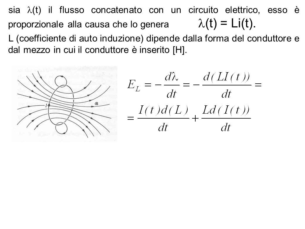 55 sia (t) il flusso concatenato con un circuito elettrico, esso è proporzionale alla causa che lo genera (t) = Li(t). L (coefficiente di auto induzio