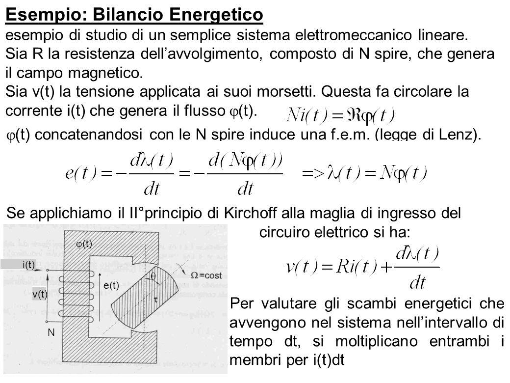 57 i(t) v(t) N e(t) (t) Esempio: Bilancio Energetico esempio di studio di un semplice sistema elettromeccanico lineare. Sia R la resistenza dellavvolg