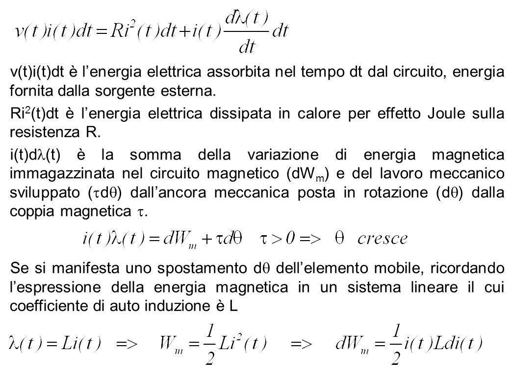 58 v(t)i(t)dt è lenergia elettrica assorbita nel tempo dt dal circuito, energia fornita dalla sorgente esterna. Ri 2 (t)dt è lenergia elettrica dissip