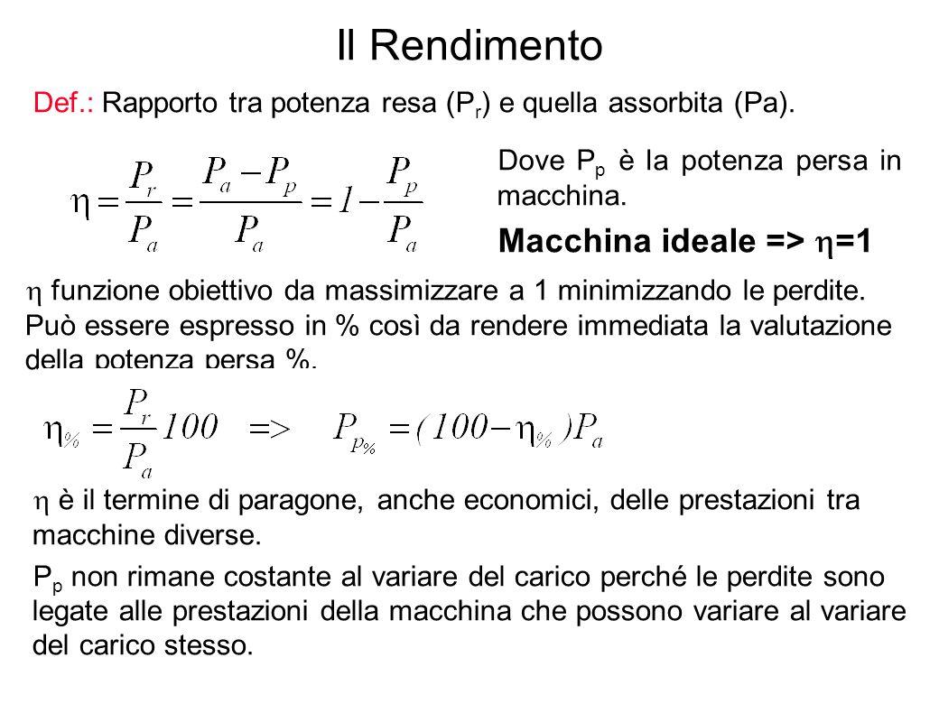 7 Il Rendimento Def.: Rapporto tra potenza resa (P r ) e quella assorbita (Pa). Dove P p è la potenza persa in macchina. Macchina ideale => =1 funzion
