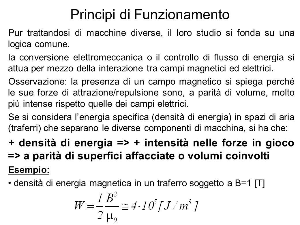 8 Pur trattandosi di macchine diverse, il loro studio si fonda su una logica comune. la conversione elettromeccanica o il controllo di flusso di energ