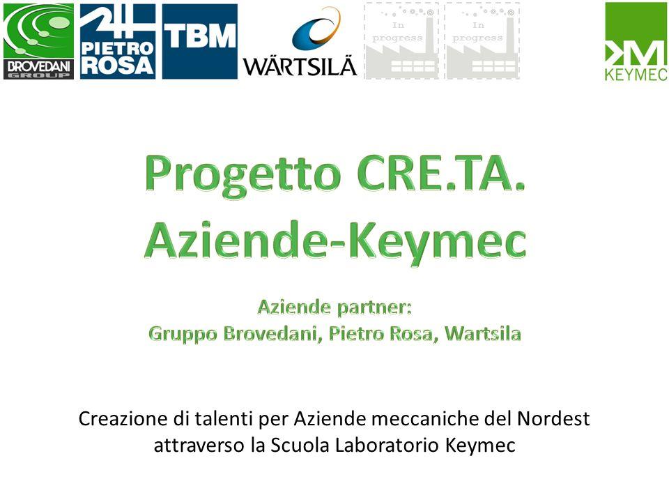 In progress Creazione di talenti per Aziende meccaniche del Nordest attraverso la Scuola Laboratorio Keymec