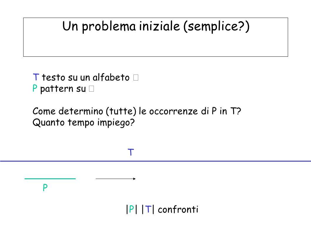 Un problema iniziale (semplice?) T testo su un alfabeto P pattern su Come determino (tutte) le occorrenze di P in T? Quanto tempo impiego? T P |P| |T|