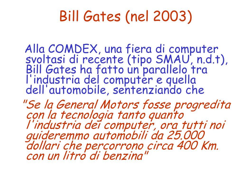 Bill Gates (nel 2003) Alla COMDEX, una fiera di computer svoltasi di recente (tipo SMAU, n.d.t), Bill Gates ha fatto un parallelo tra l'industria del