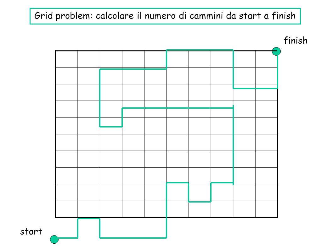 start finish Grid problem: calcolare il numero di cammini da start a finish