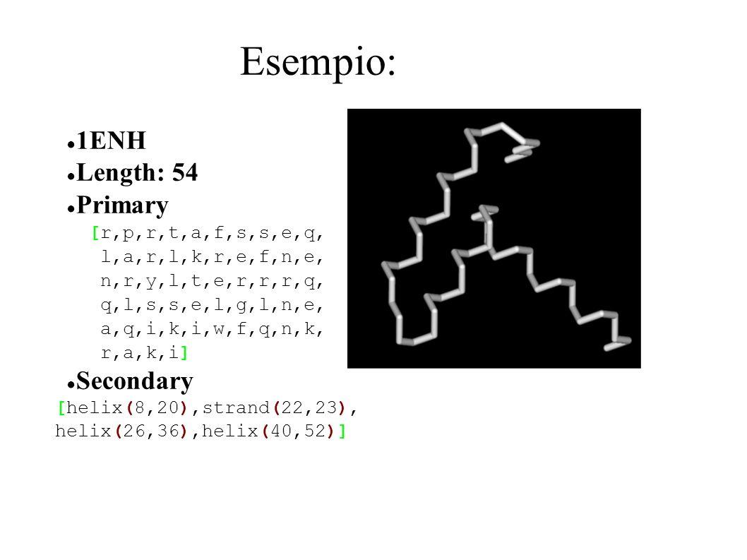 Esempio: 1ENH Length: 54 Primary [r,p,r,t,a,f,s,s,e,q, l,a,r,l,k,r,e,f,n,e, n,r,y,l,t,e,r,r,r,q, q,l,s,s,e,l,g,l,n,e, a,q,i,k,i,w,f,q,n,k, r,a,k,i] Se