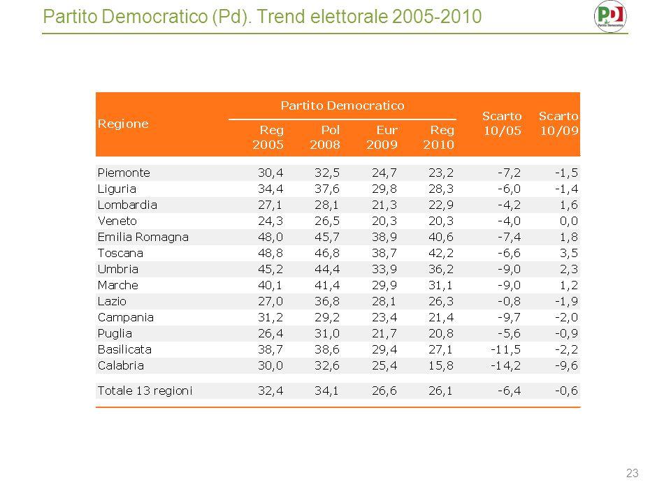 23 Partito Democratico (Pd). Trend elettorale 2005-2010