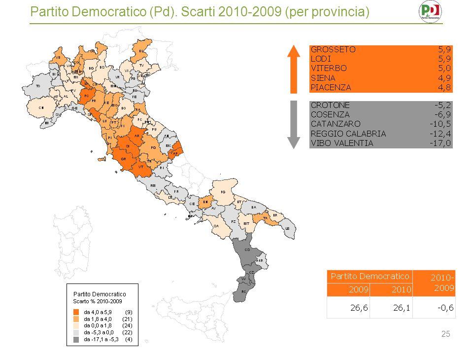 25 Partito Democratico (Pd). Scarti 2010-2009 (per provincia)