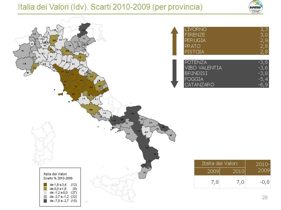 28 Italia dei Valori (Idv). Scarti 2010-2009 (per provincia)