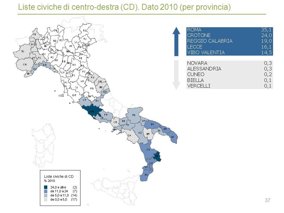 37 Liste civiche di centro-destra (CD). Dato 2010 (per provincia)