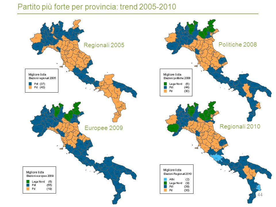44 Regionali 2005 Politiche 2008 Europee 2009 Regionali 2010 Partito più forte per provincia: trend 2005-2010
