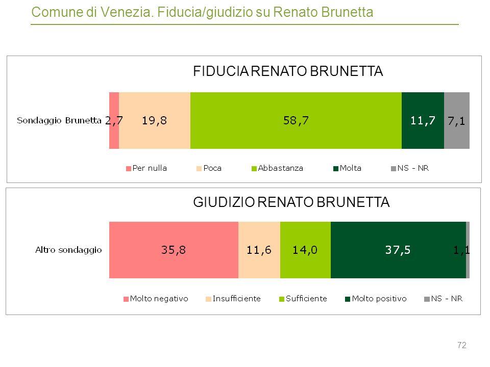 72 Comune di Venezia.