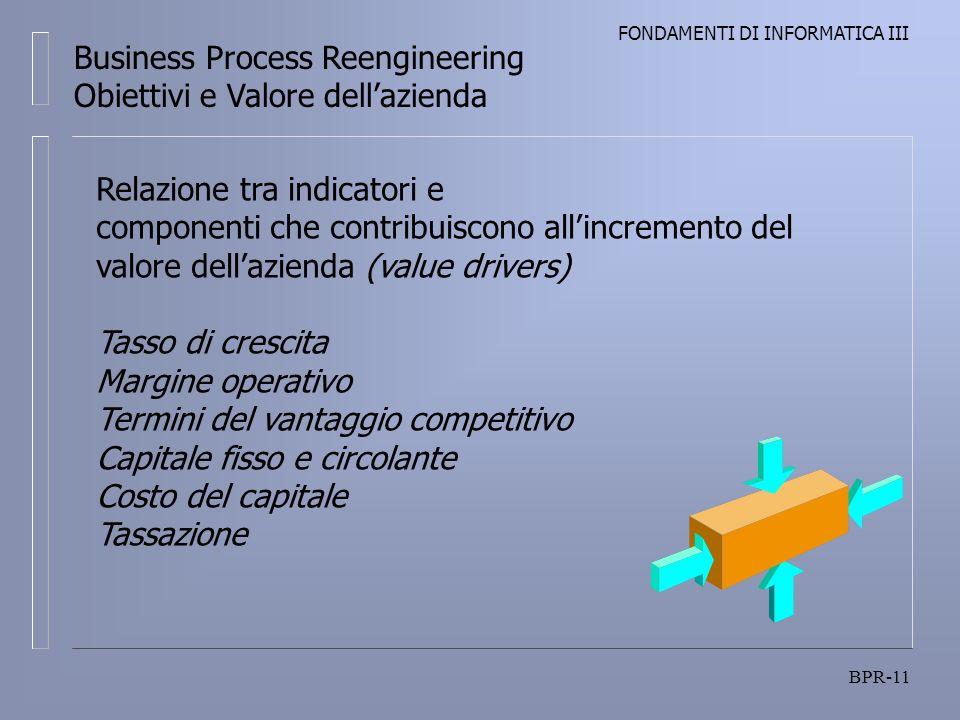 FONDAMENTI DI INFORMATICA III BPR-11 Business Process Reengineering Obiettivi e Valore dellazienda Relazione tra indicatori e componenti che contribui