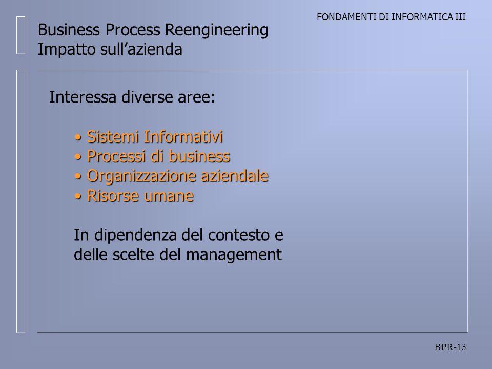 FONDAMENTI DI INFORMATICA III BPR-13 Business Process Reengineering Impatto sullazienda Interessa diverse aree: Sistemi Informativi Sistemi Informativi Processi di business Processi di business Organizzazione aziendale Organizzazione aziendale Risorse umane Risorse umane In dipendenza del contesto e delle scelte del management