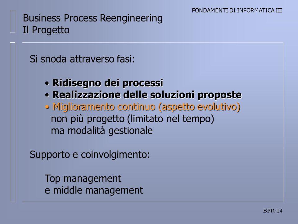 FONDAMENTI DI INFORMATICA III BPR-14 Business Process Reengineering Il Progetto Si snoda attraverso fasi: Ridisegno dei processi Ridisegno dei processi Realizzazione delle soluzioni proposte Realizzazione delle soluzioni proposte Miglioramento continuo (aspetto evolutivo) Miglioramento continuo (aspetto evolutivo) non più progetto (limitato nel tempo) ma modalità gestionale Supporto e coinvolgimento: Top management e middle management
