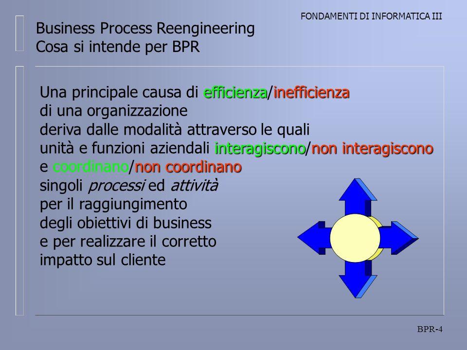 FONDAMENTI DI INFORMATICA III BPR-4 Business Process Reengineering Cosa si intende per BPR efficienzainefficienza interagiscononon interagiscono non coordinano Una principale causa di efficienza/inefficienza di una organizzazione deriva dalle modalità attraverso le quali unità e funzioni aziendali interagiscono/non interagiscono e coordinano/non coordinano singoli processi ed attività per il raggiungimento degli obiettivi di business e per realizzare il corretto impatto sul cliente