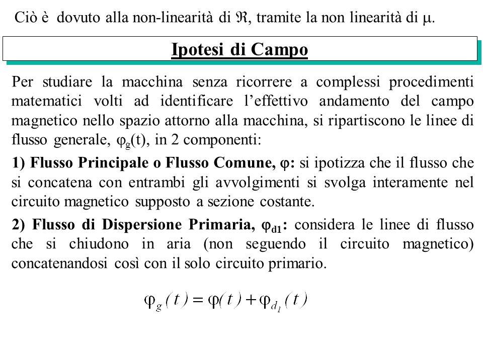 Ipotesi di Campo Per studiare la macchina senza ricorrere a complessi procedimenti matematici volti ad identificare leffettivo andamento del campo mag