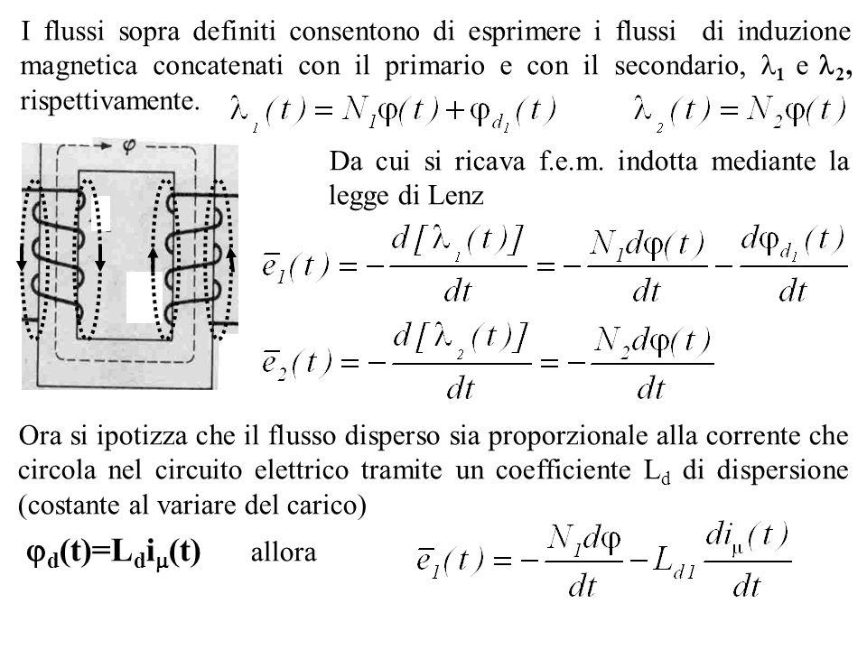 I flussi sopra definiti consentono di esprimere i flussi di induzione magnetica concatenati con il primario e con il secondario, 1 e 2, rispettivament