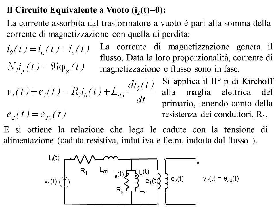Il Circuito Equivalente a Vuoto (i 2 (t)=0): La corrente assorbita dal trasformatore a vuoto è pari alla somma della corrente di magnetizzazione con q