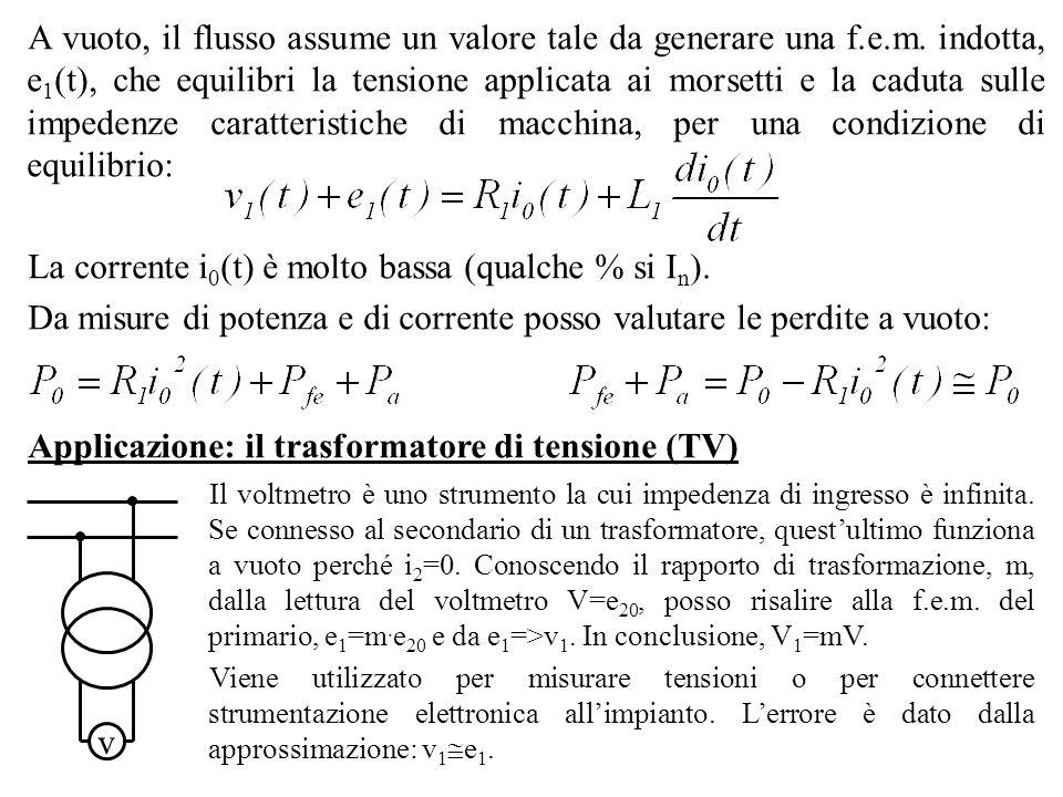 A vuoto, il flusso assume un valore tale da generare una f.e.m. indotta, e 1 (t), che equilibri la tensione applicata ai morsetti e la caduta sulle im