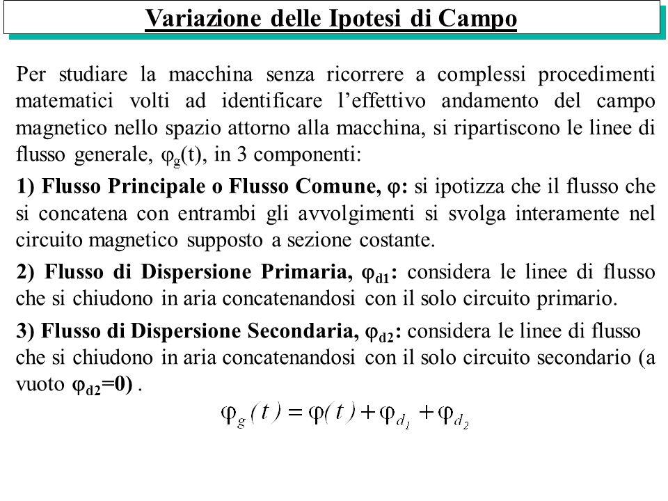 Variazione delle Ipotesi di Campo Per studiare la macchina senza ricorrere a complessi procedimenti matematici volti ad identificare leffettivo andame