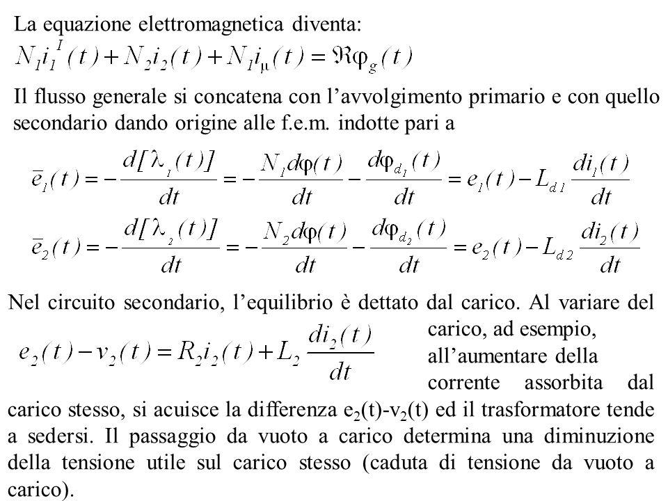 La equazione elettromagnetica diventa: Il flusso generale si concatena con lavvolgimento primario e con quello secondario dando origine alle f.e.m. in