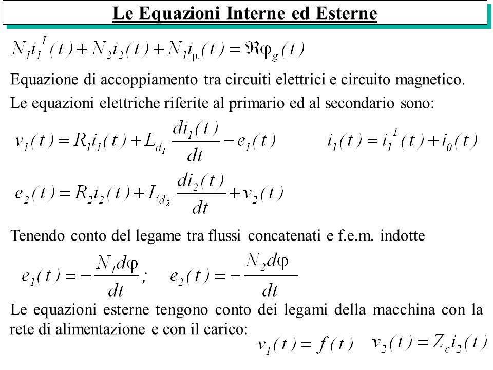 Le Equazioni Interne ed Esterne Tenendo conto del legame tra flussi concatenati e f.e.m. indotte Equazione di accoppiamento tra circuiti elettrici e c