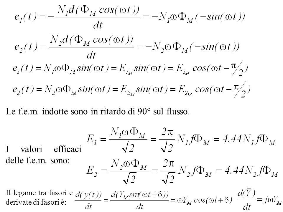I valori efficaci delle f.e.m. sono: Il legame tra fasori e derivate di fasori è: Le f.e.m. indotte sono in ritardo di 90° sul flusso.