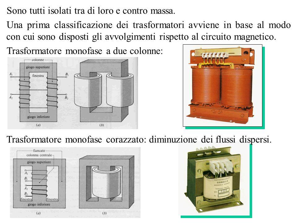Variazione delle Ipotesi di Campo Per studiare la macchina senza ricorrere a complessi procedimenti matematici volti ad identificare leffettivo andamento del campo magnetico nello spazio attorno alla macchina, si ripartiscono le linee di flusso generale, g (t), in 3 componenti: 1) Flusso Principale o Flusso Comune, : si ipotizza che il flusso che si concatena con entrambi gli avvolgimenti si svolga interamente nel circuito magnetico supposto a sezione costante.