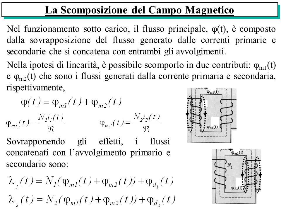 La Scomposizione del Campo Magnetico Nel funzionamento sotto carico, il flusso principale, (t), è composto dalla sovrapposizione del flusso generato d