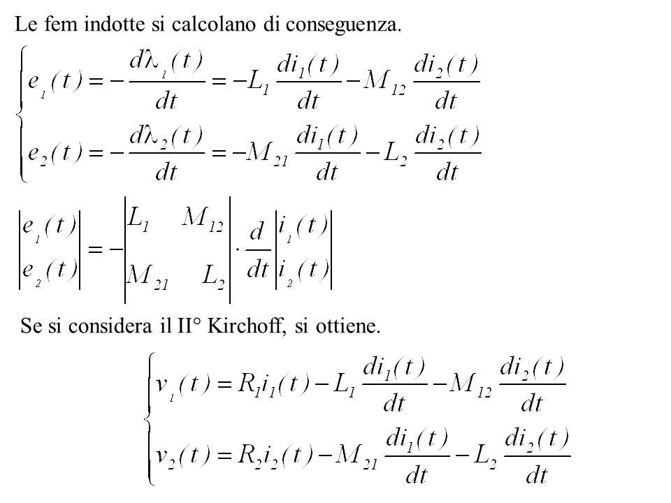 Le fem indotte si calcolano di conseguenza. Se si considera il II° Kirchoff, si ottiene.