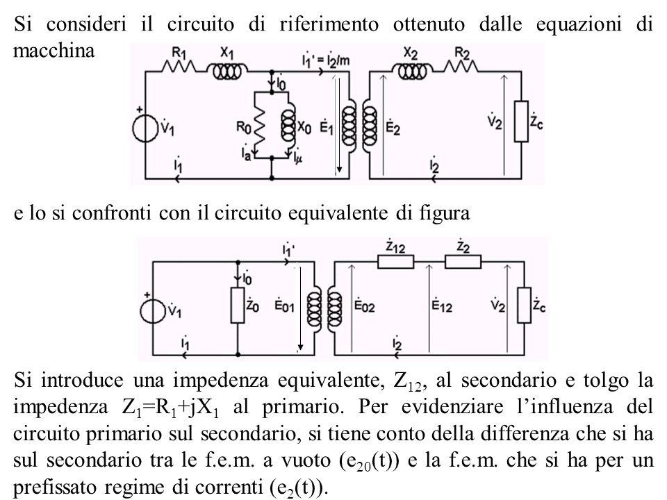 Si consideri il circuito di riferimento ottenuto dalle equazioni di macchina Si introduce una impedenza equivalente, Z 12, al secondario e tolgo la im