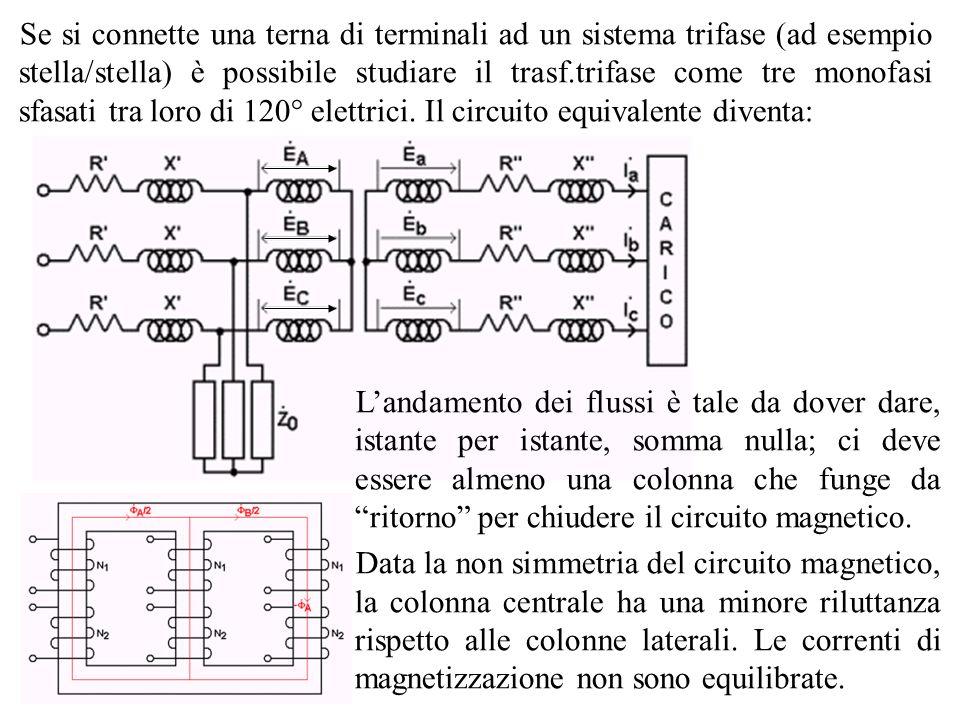 Se si connette una terna di terminali ad un sistema trifase (ad esempio stella/stella) è possibile studiare il trasf.trifase come tre monofasi sfasati