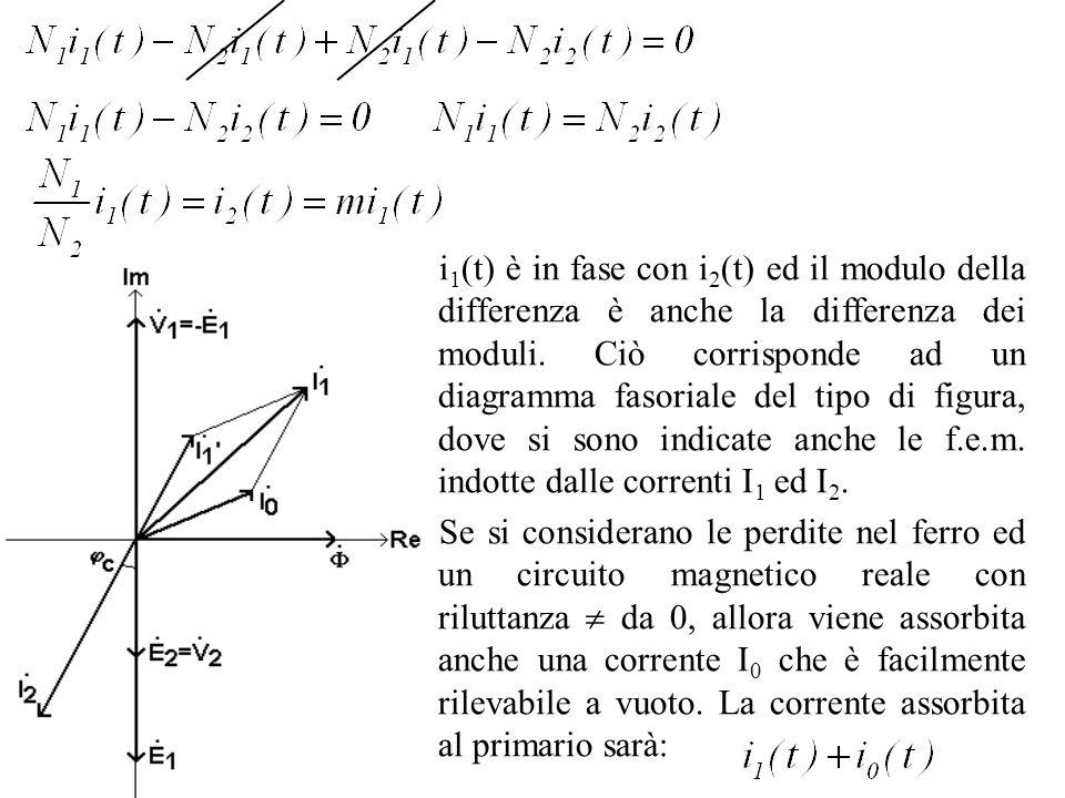 i 1 (t) è in fase con i 2 (t) ed il modulo della differenza è anche la differenza dei moduli. Ciò corrisponde ad un diagramma fasoriale del tipo di fi