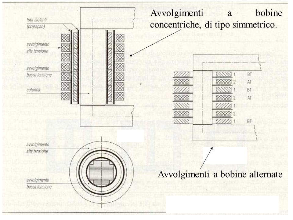 Avvolgimenti a bobine concentriche, di tipo simmetrico. Avvolgimenti a bobine alternate