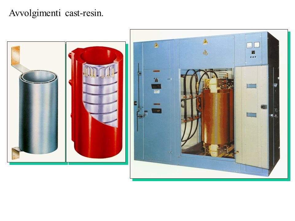 Trasformatori Trifasi Gli avvolgimenti primario e secondario vengono avvolti sulla stessa colonna e due gioghi connettono magneticamente assieme tre colonne per formare un apparato elettrico trifase.