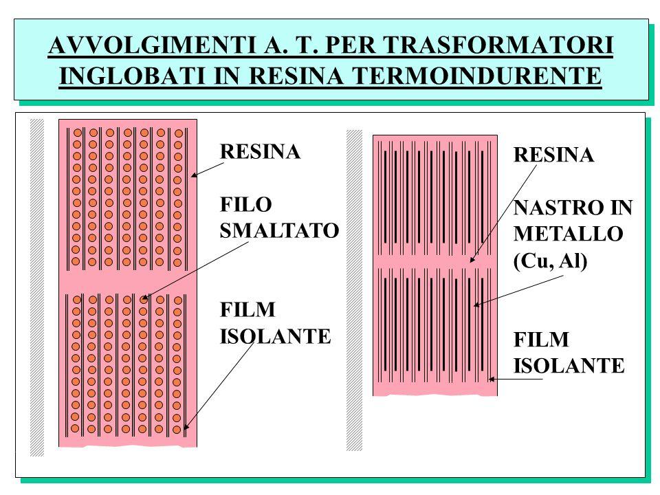 AVVOLGIMENTI A. T. PER TRASFORMATORI INGLOBATI IN RESINA TERMOINDURENTE RESINA NASTRO IN METALLO (Cu, Al) FILM ISOLANTE